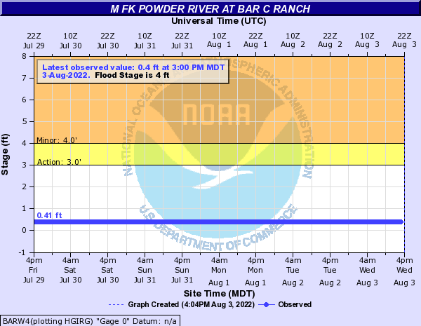 Middle Fork Powder River at Bar C Ranch