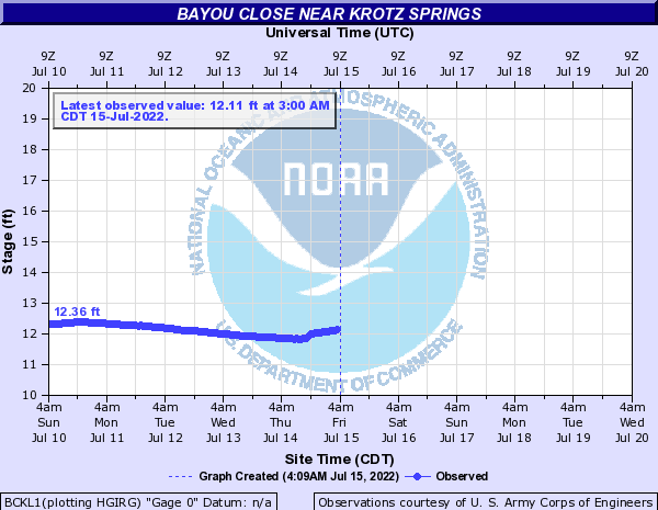 Bayou Close near Krotz Springs