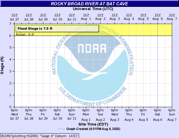 Rocky Broad River at Bat Cave