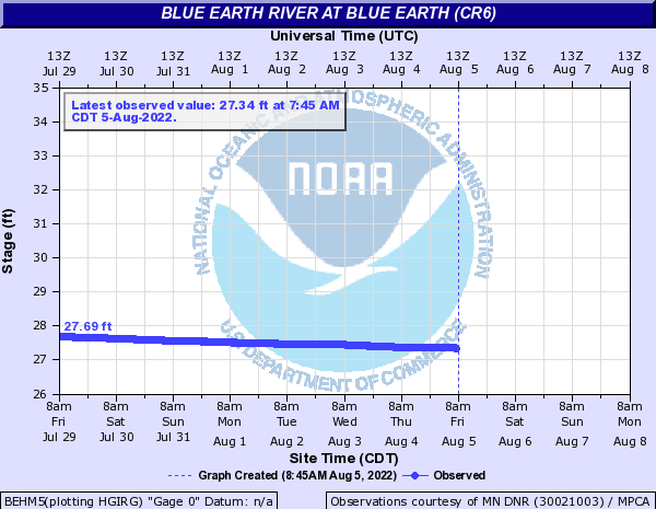 Blue Earth River at Blue Earth (105th St)
