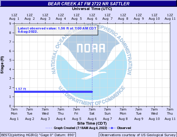 Bear Creek at FM 2722 nr Sattler