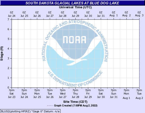 South Dakota Glacial Lakes at Blue Dog Lake