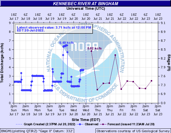 Kennebec River at Bingham