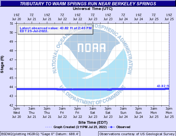 Tributary to Warm Springs Run near Berkeley Springs
