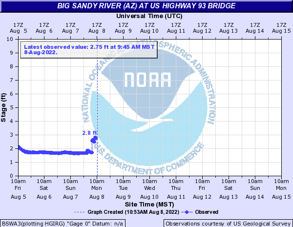 Big Sandy River (AZ) at US Highway 93 Bridge