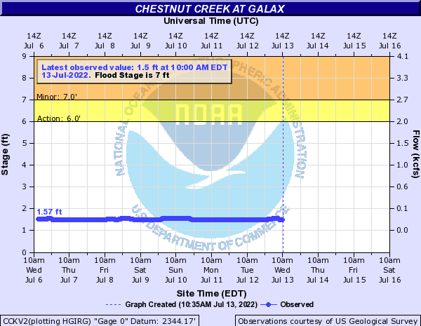Chestnut Creek at GALAX