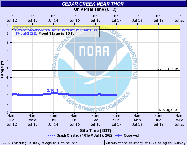 Cedar Creek near Thor