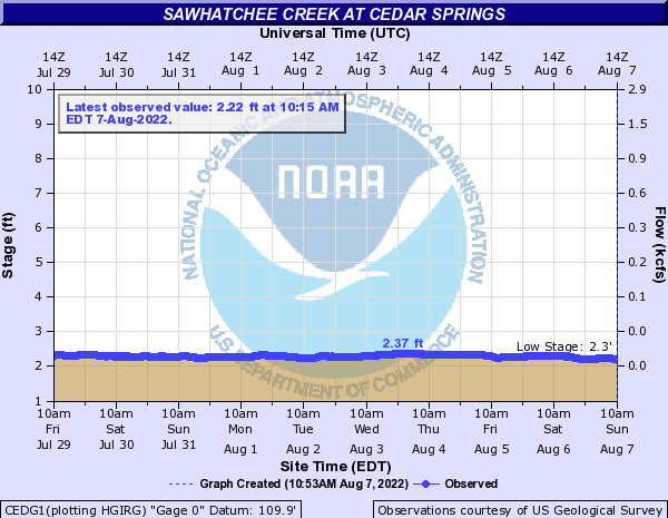 Sawhatchee Creek at Cedar Springs