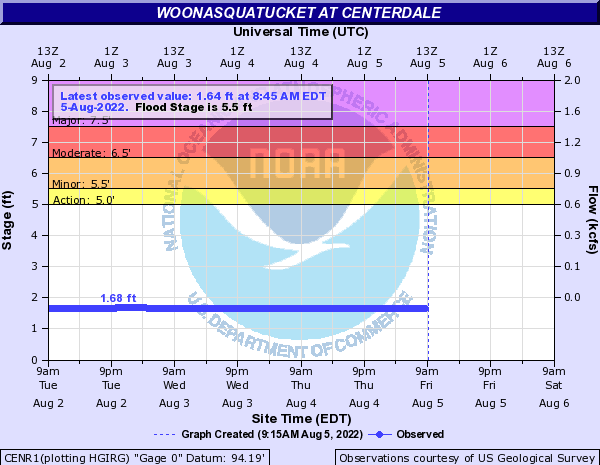 Woonasquatucket at Centerdale