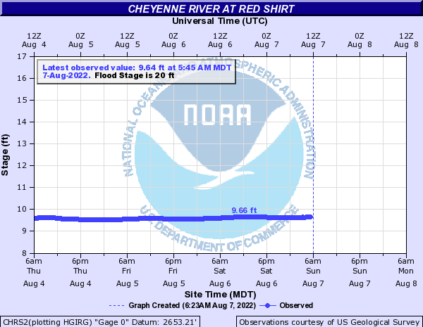 Cheyenne River at Redshirt