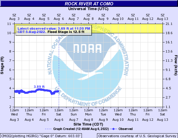 Rock River at Como