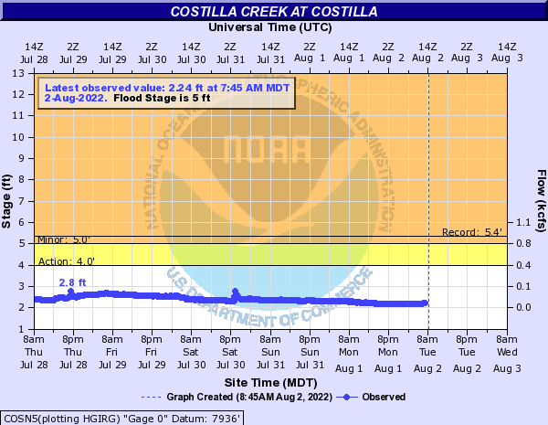 Costilla Creek at Costilla