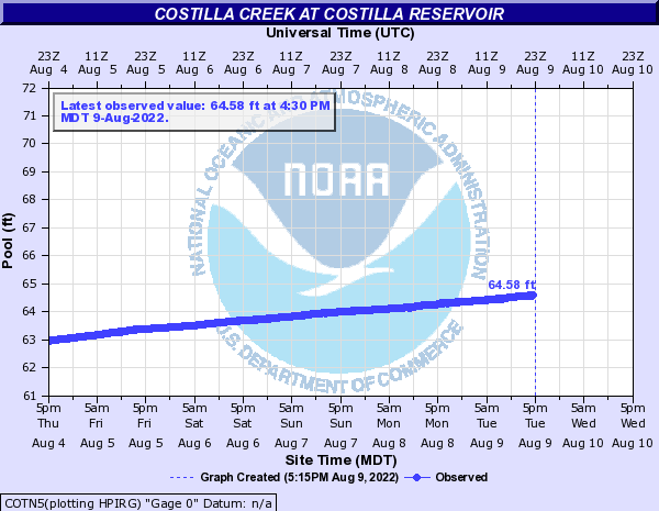 Costilla Creek at Costilla Reservoir