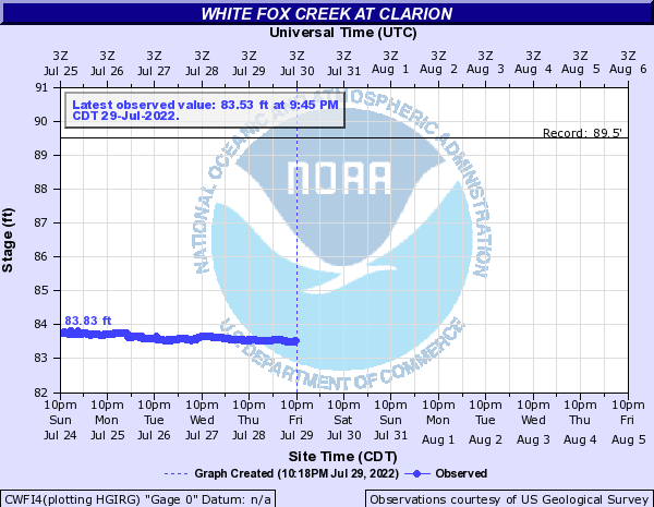 White Fox Creek at Clarion
