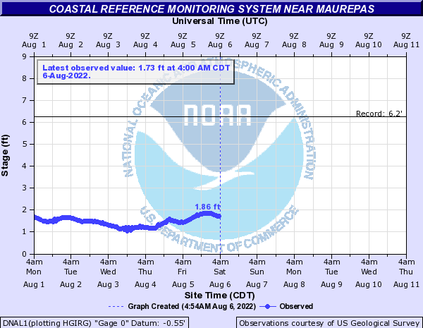 Coastal Reference Monitoring System near Maurepas