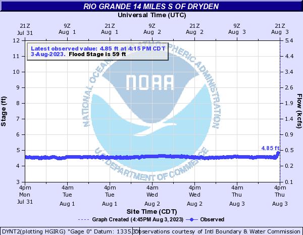 Rio Grande 14mi S of Dryden