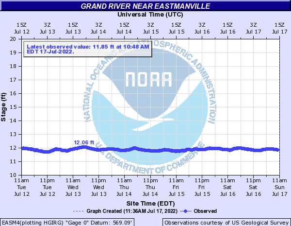 Grand River near Eastmanville