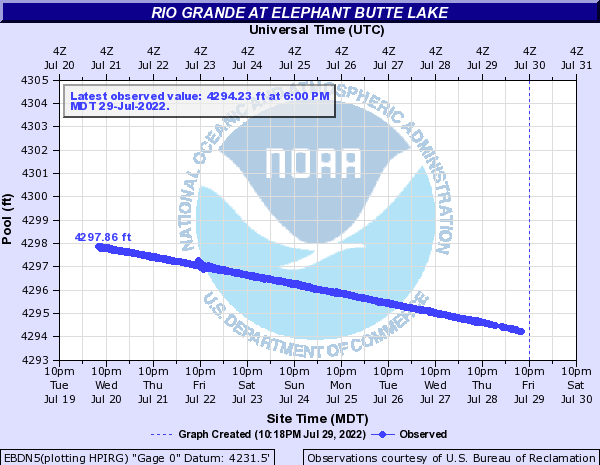 Rio Grande at Elephant Butte Lake