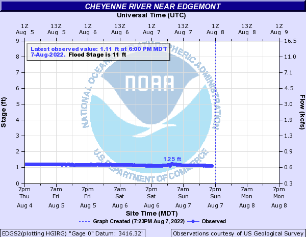 Cheyenne River at Edgemont