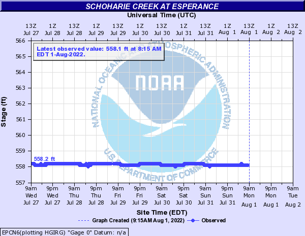 Schoharie Creek at Esperance
