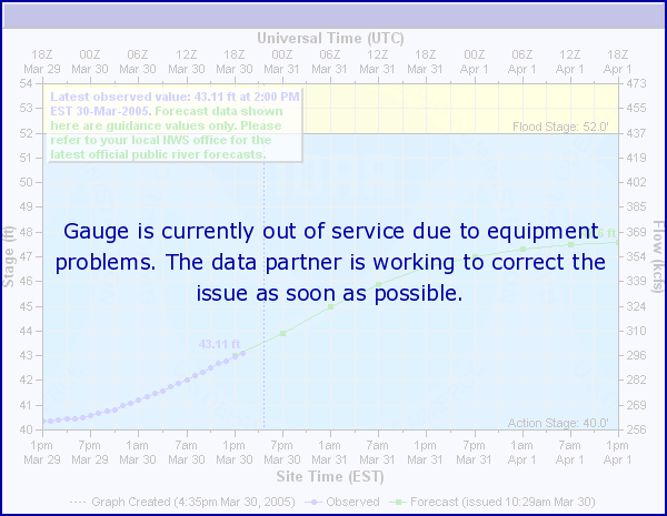 Eau Claire River near Fall Creek