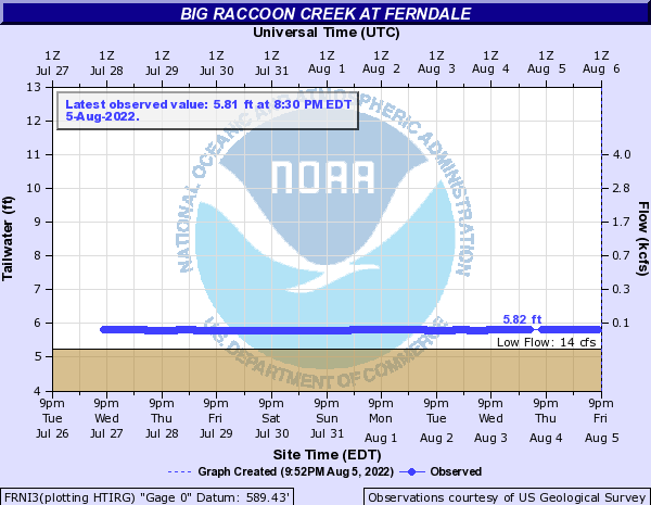 Big Raccoon Creek at Ferndale