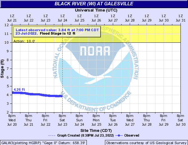 Black River at Galesville