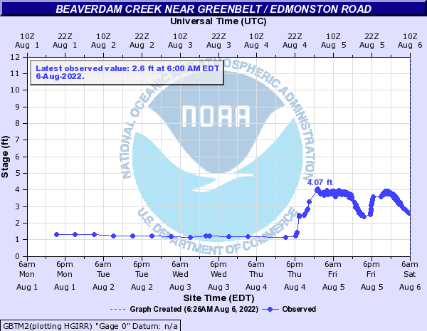 Beaverdam Creek near Greenbelt / Edmonston Road