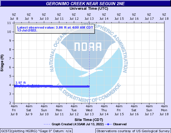 Geronimo Creek near Seguin 2NE