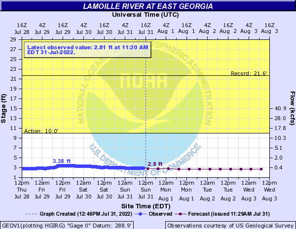 Lamoille River at East Georgia