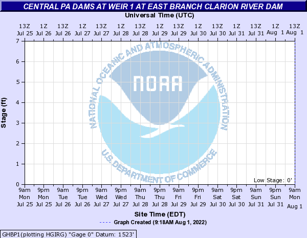 Central PA Dams at Weir 1 at East Branch Clarion River Dam