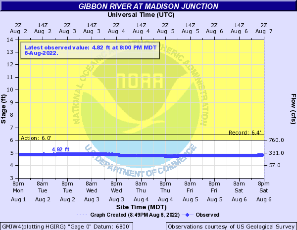 Gibbon River at Madison Junction