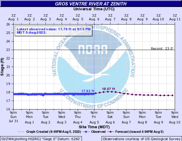 Gros Ventre River at Zenith