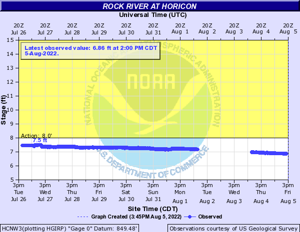 Rock River at Horicon