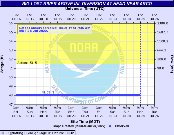 Big Lost River above INL Diversion at Head near Arco