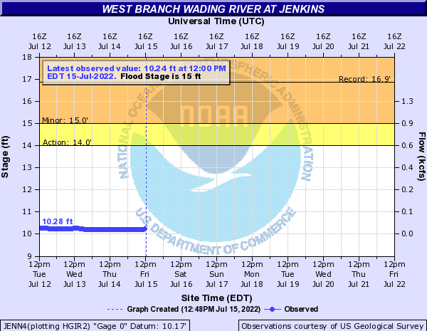 West Branch Wading River at Jenkins