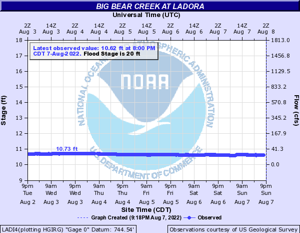Big Bear Creek at Ladora