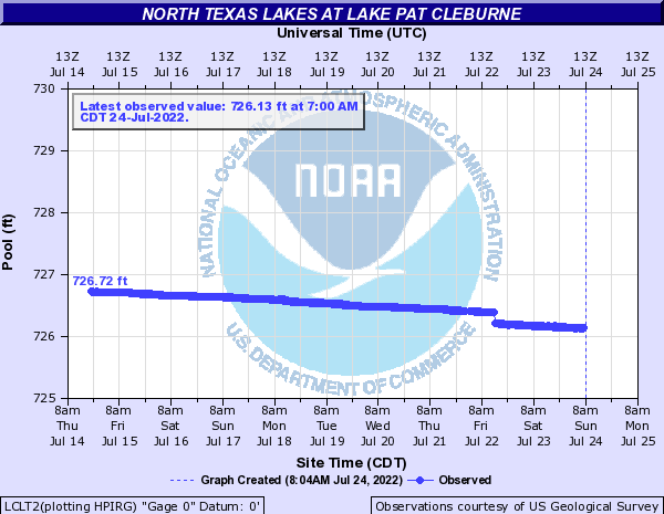 North Texas Lakes at Lake Pat Cleburne