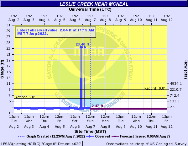 Leslie Creek near McNeal