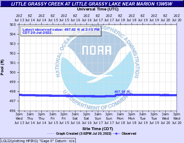 Little Grassy Creek at Little Grassy Lake near Marion 13WSW