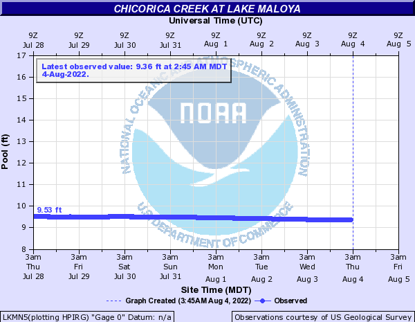 Chicorica Creek at Lake Maloya
