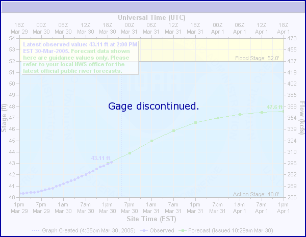 Lackawaxen River at Lake Wallenpaupack