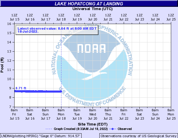Lake Hopatcong at LAKE LOPATCONG AT LANDING