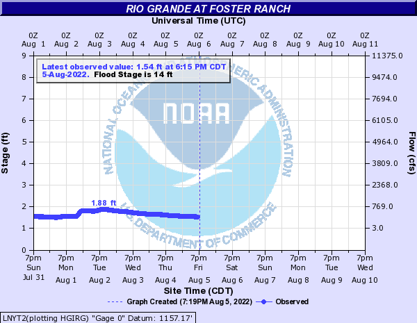 Rio Grande at Foster Ranch