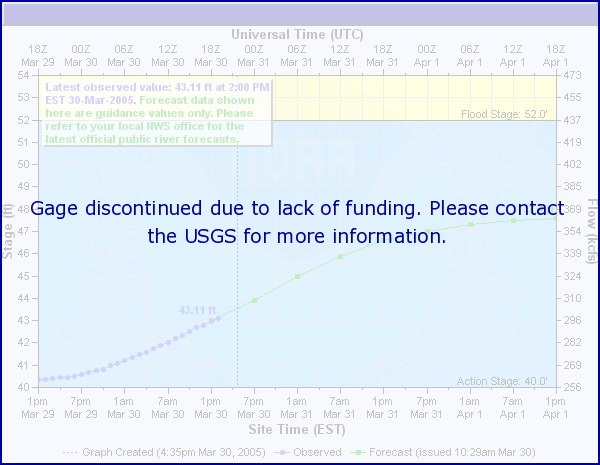 Little Powder River near Weston