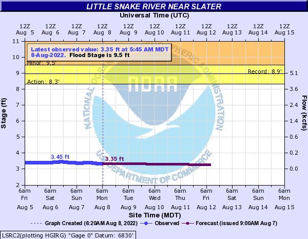Little Snake River near Slater