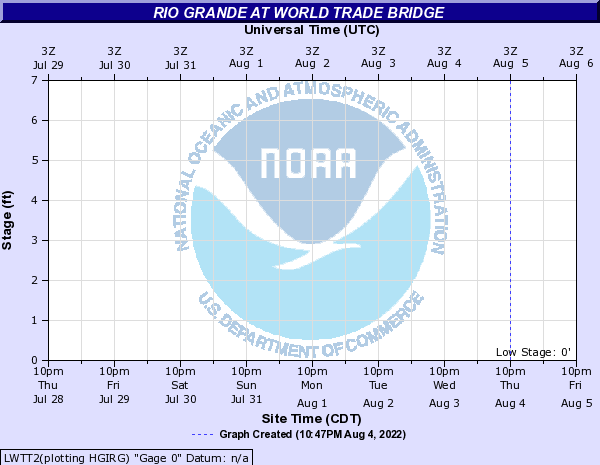 Rio Grande at World Trade Bridge