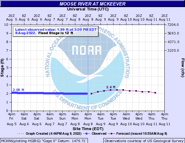 Moose River at McKeever