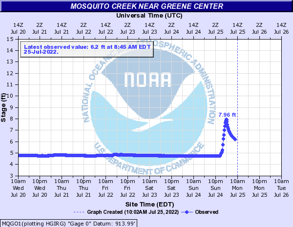 Mosquito Creek near Greene Center