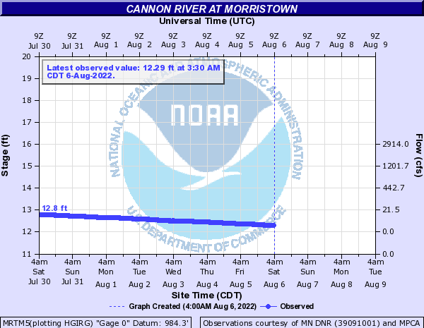 Cannon River at Morristown
